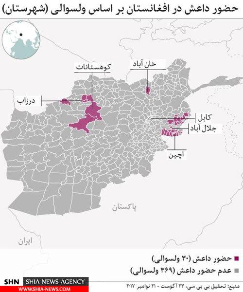 آمار بی بی سی از حملات انتحاری داعش علیه شیعیان افغانستان